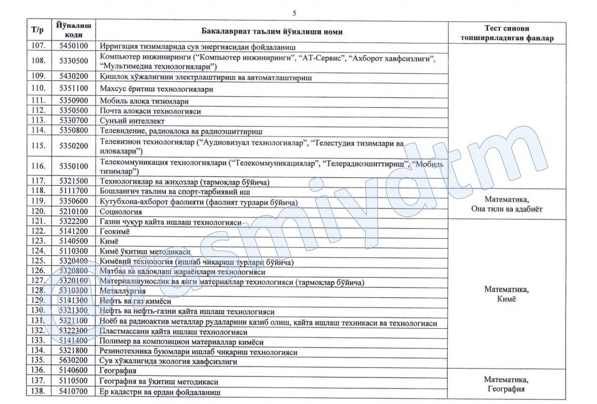 6 2 - Абитуриентлерге: Бакалавр бағдарларына сәйкес келетуғын пәнлер комплекси (толық дизим)